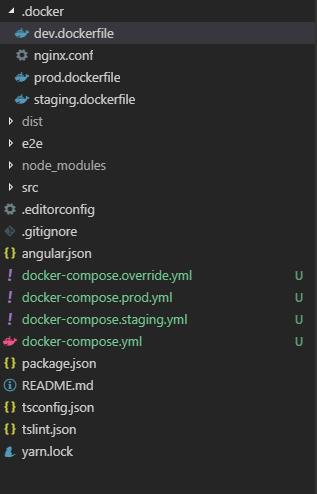 Docker Compose - Angular Multi Environment Deployments