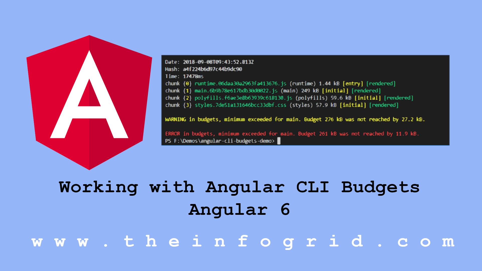 Working with Angular CLI Budgets in Angular 6